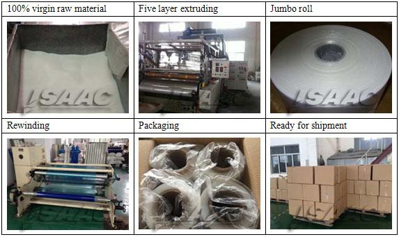 Standard Core Clear Pallet Stretch Wrap / Cling Film
